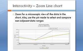 Zoom line chart