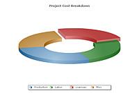 Doughnut 3D Chart