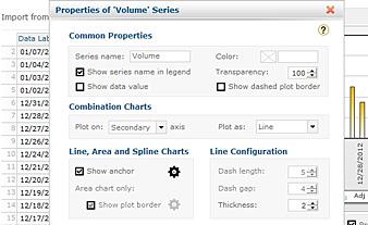 Changing dataplot for volume as line