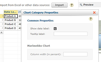 Chart category properties