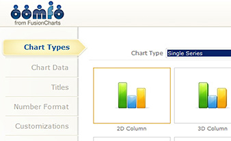 Chart types available